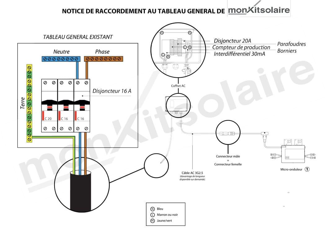 schema branchement au tableau kit solaire autoconsommation