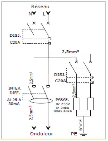 Schéma électrique coffret de protection AC