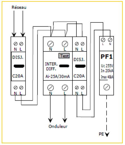 Schéma électrique coffret AC 3kw kit solaire autoconsommation