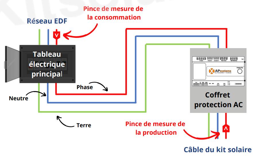 branchement-box-ecu-c-schema