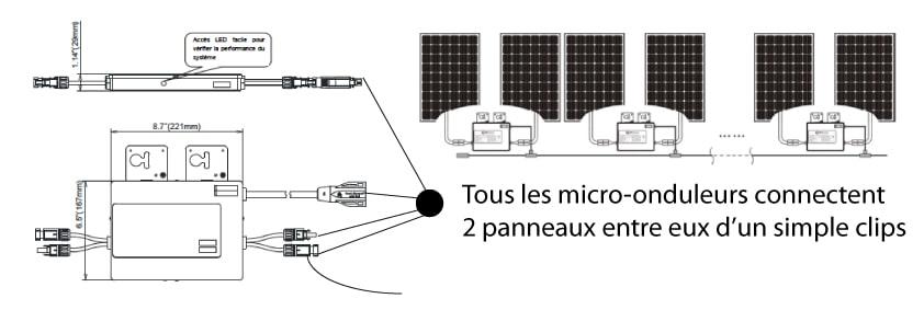 connection-des-micro-onduleurs-du-kit-solaire-autoconsommation