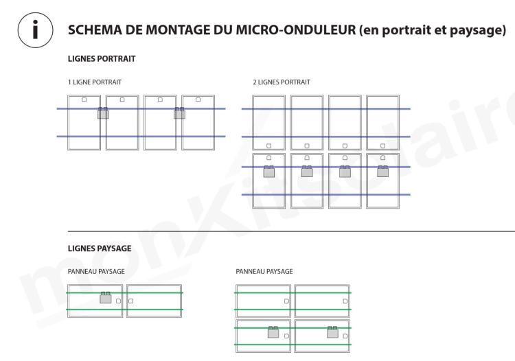 fonctionnement panneau solaire schema montage micro onduleur