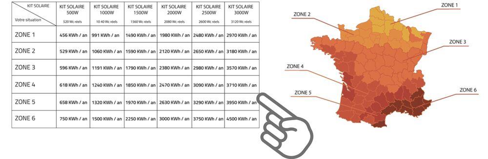 calcul-rentabilite-kit-solaire-zones-france