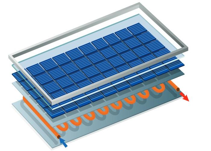 Mieux connaître la composition d'un panneau solaire hybride
