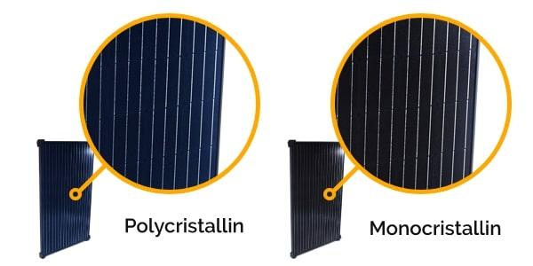 Différence entre panneau solaire monocristallin et polycristallin