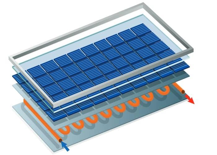 panneau-solaire-hybride-fonctionnement