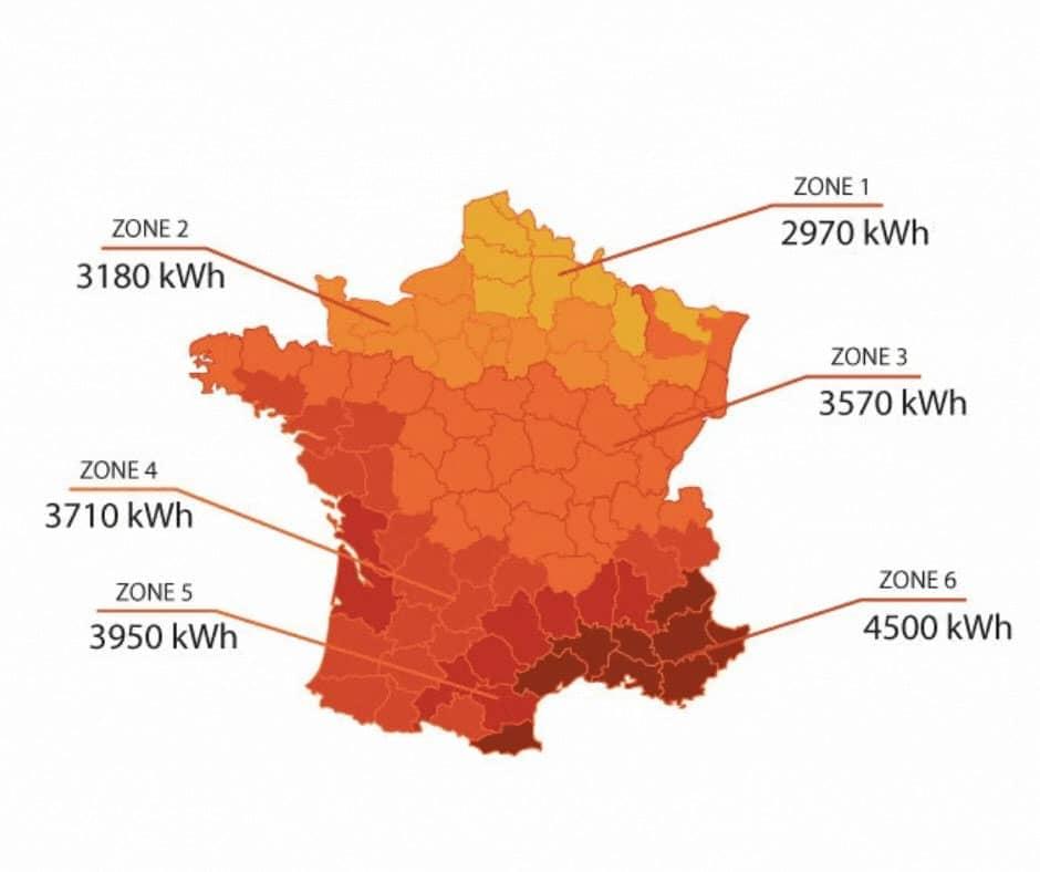 Puissances kWh kWc France