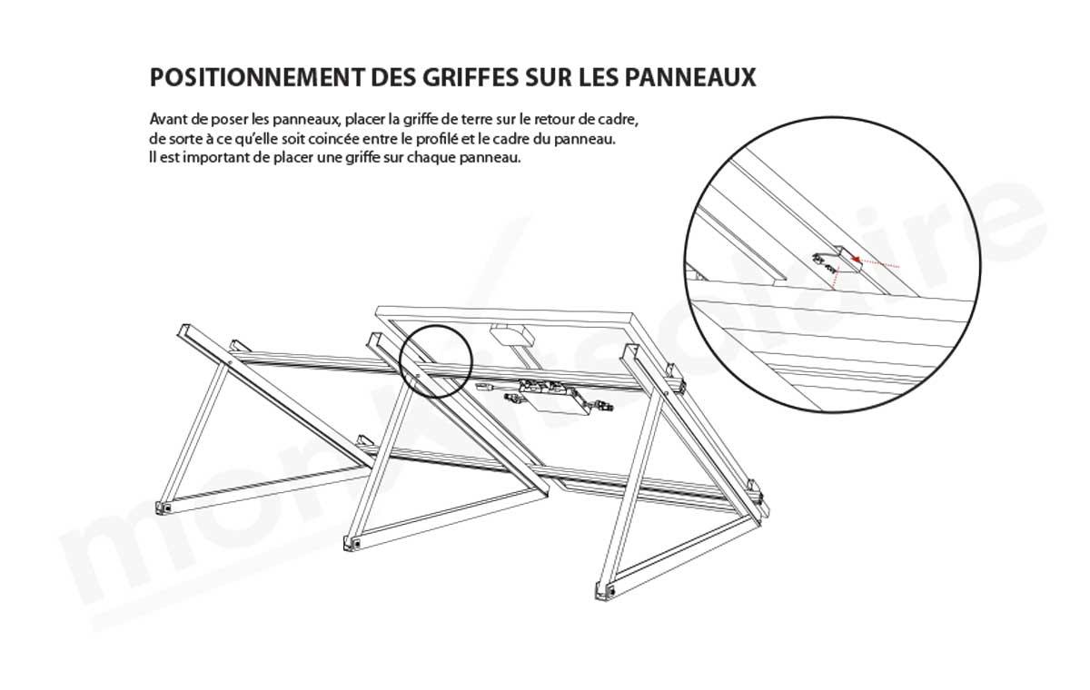 a propos de notre kit de mise la terre pour kit solaire. Black Bedroom Furniture Sets. Home Design Ideas